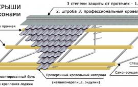 изготовление крыши